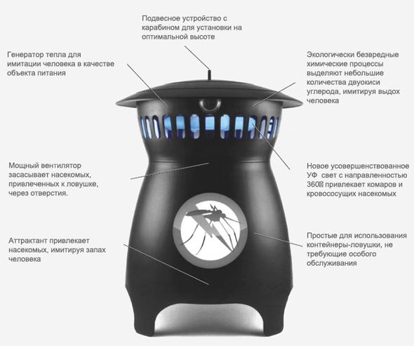 https://antigryzun.ru/images/upload/shema_mt-64.jpg