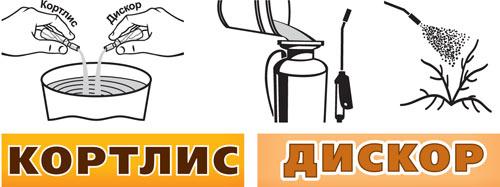 https://antigryzun.ru/images/upload/vhoz_systema_agro_zashity_dlya_sada_n2_info.jpg
